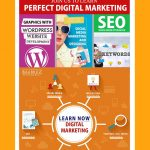 Digital Marketing Assignments